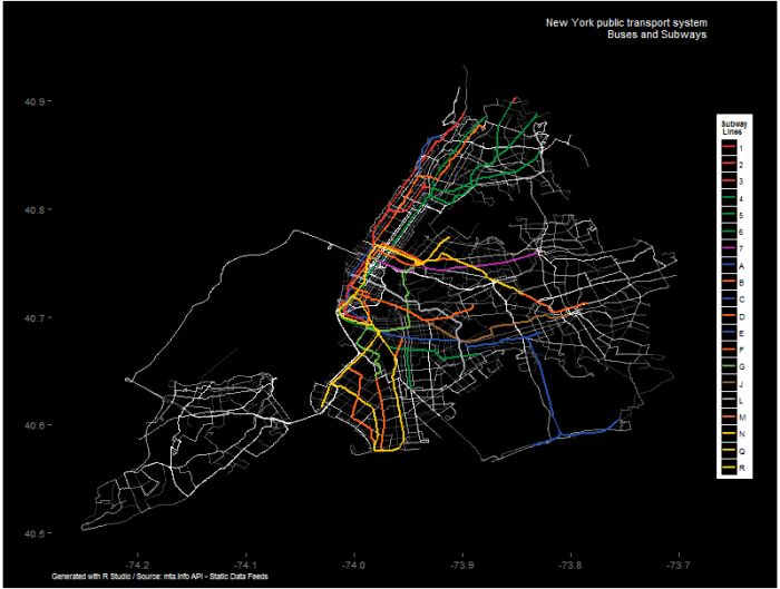 Fastest subway in NYC (Data updates every 10seconds!) | NYC