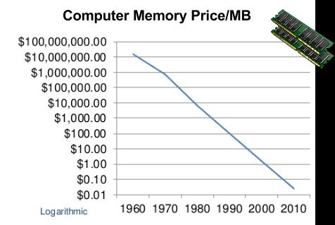Source: http://www.slideshare.net/IPExpo/slideshare1-0950-pathfinder