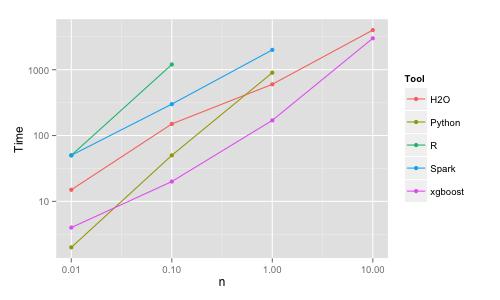 x-plot-time