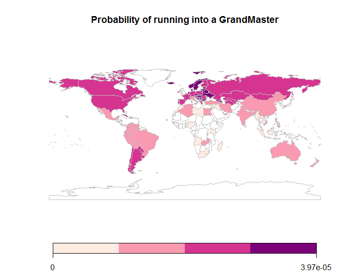 Probability of Running to GM