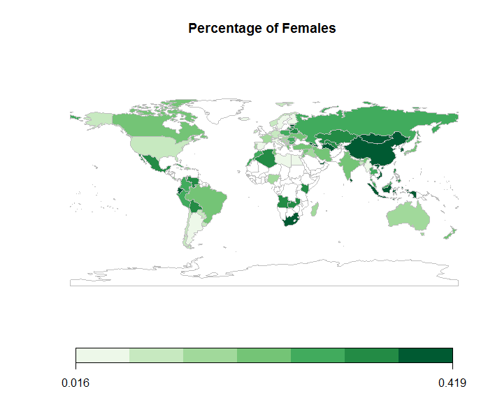 percentage of females