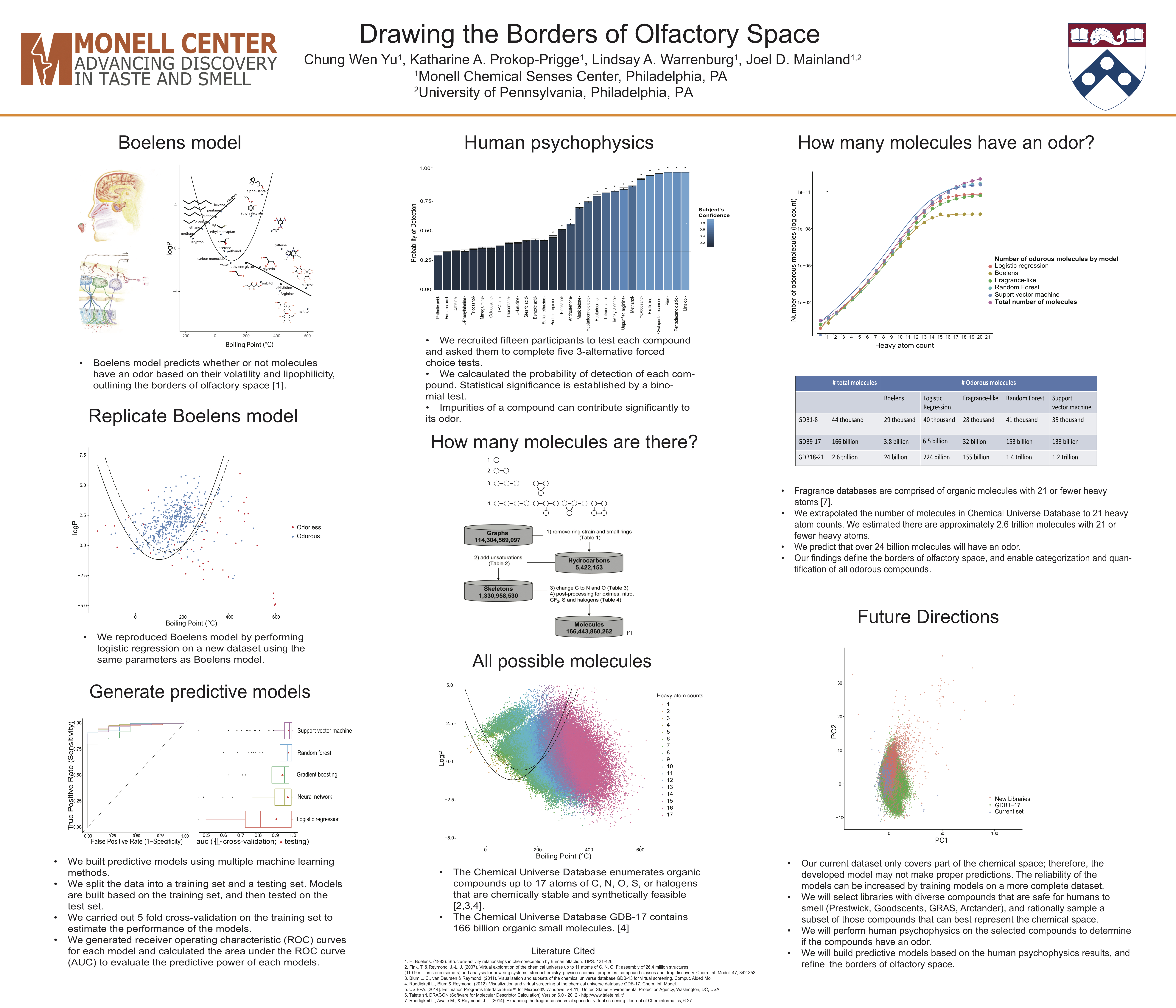 odorless poster 2015-3-copy