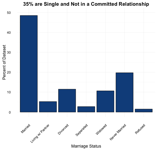 MarriedFinal