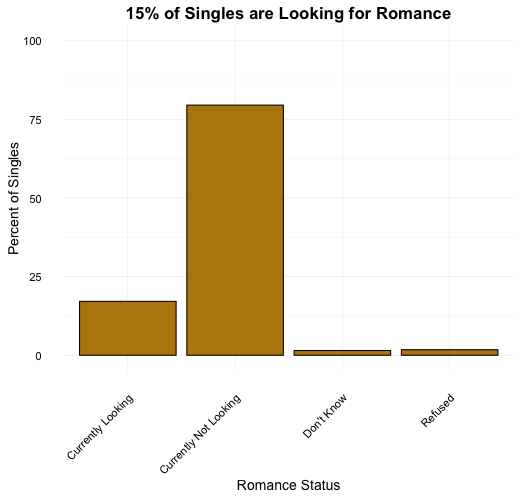 RomanceFinal