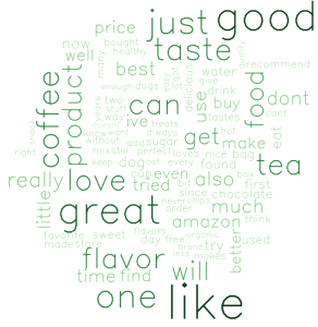 Common words in positive reviews