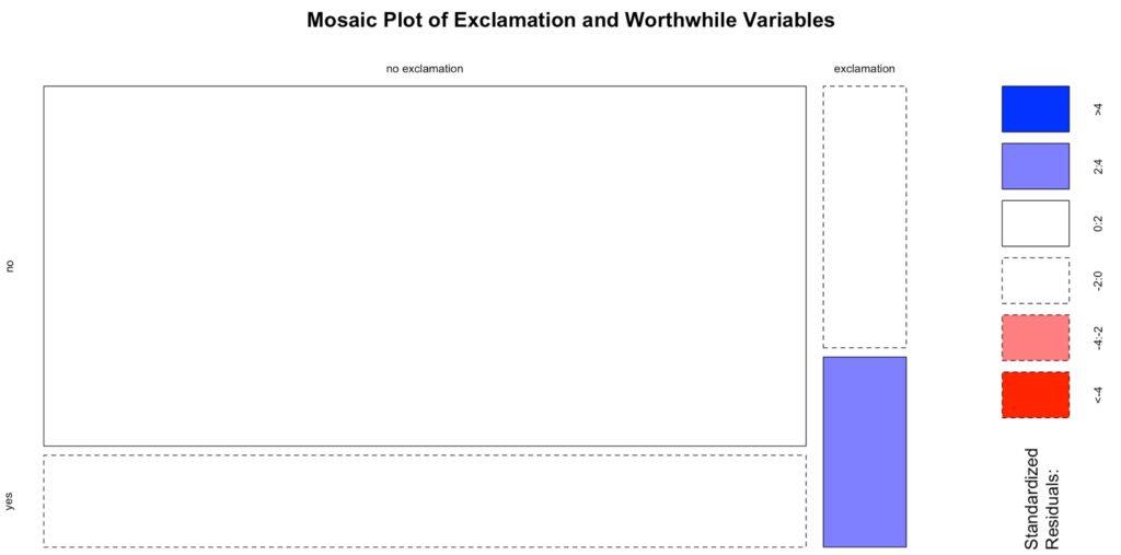 10. Exclamation Mosaic