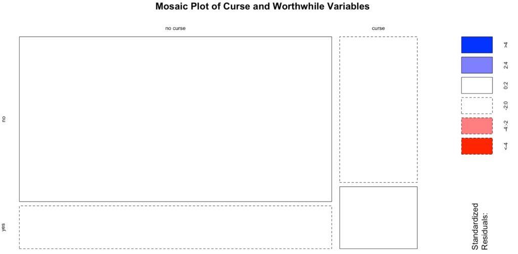 6. Curse Word Mosaic