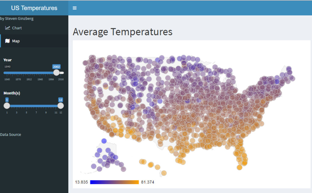 View of US Historical Temperatures