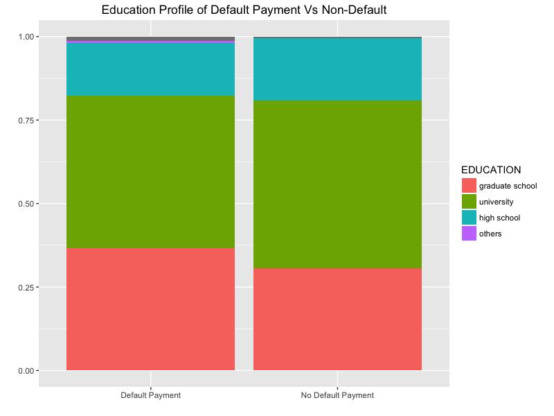 education_bar_fill