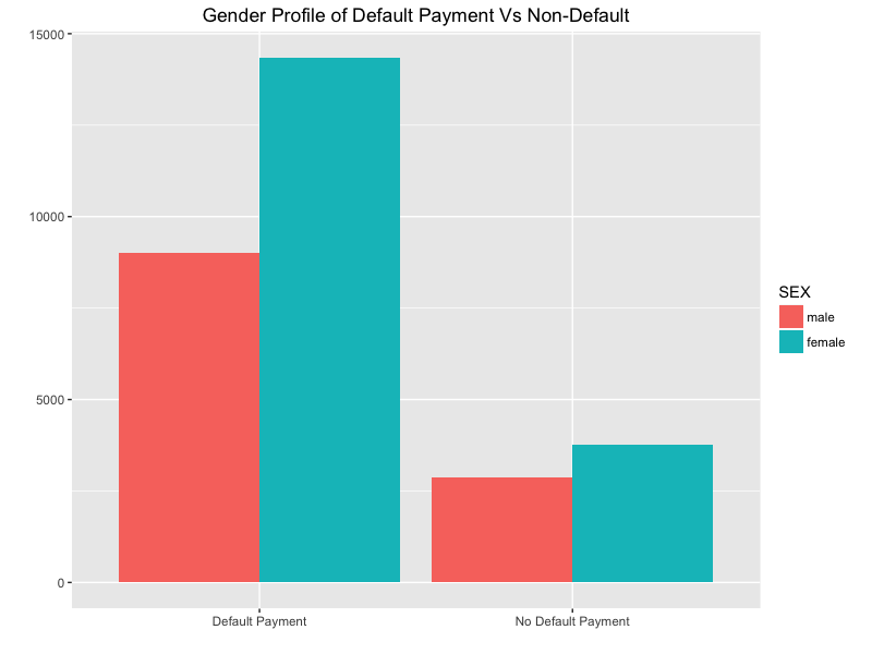 gender_profile_800
