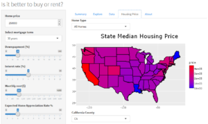 FIG.1 US State Median Housing Price (March 2016)