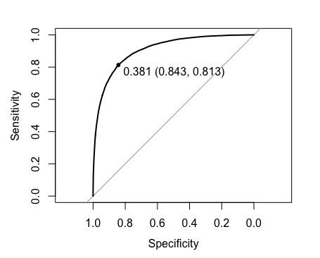 RF_AUC_plot