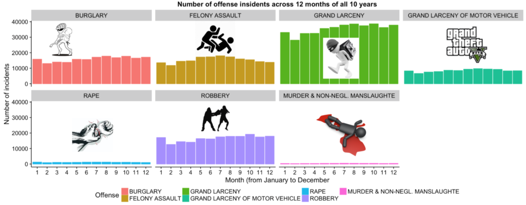 incidents_by_month