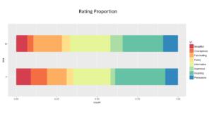 Gender_Ratings