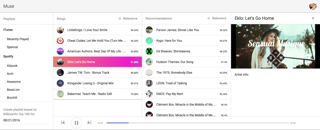 Muse: a Better Music Recommendation Application | NYC Data