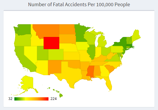 fatal_accident_rate