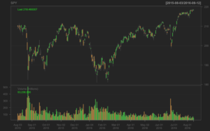 insider_S&P_Past Year