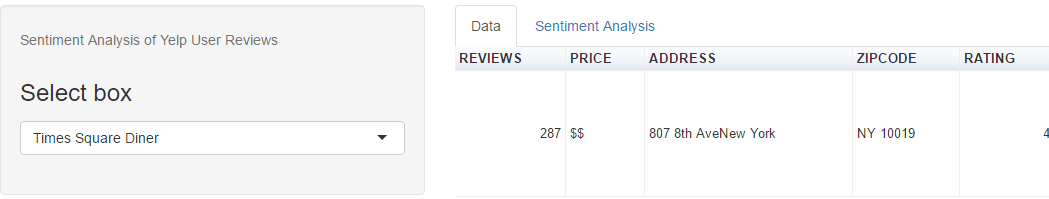 Sentiment Analysis Of Yelp User Review Data | NYC Data