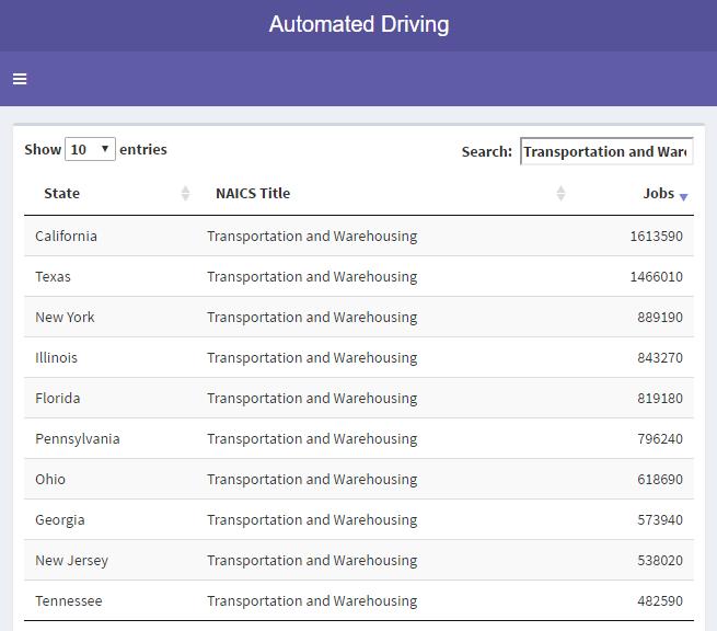 transportation_jobs