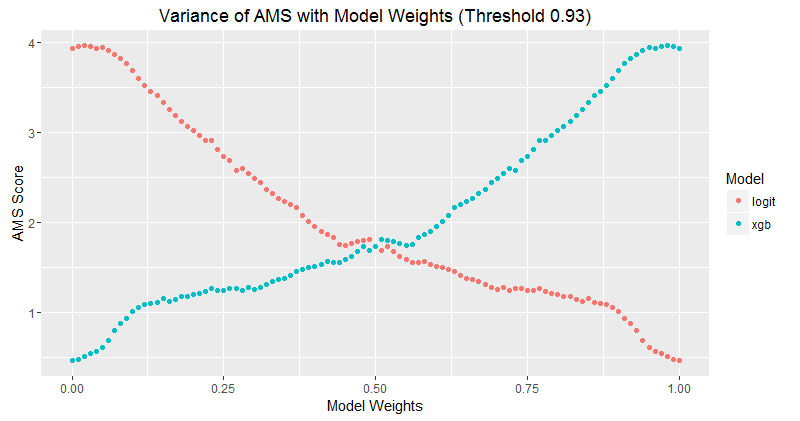 AMS_model_weights