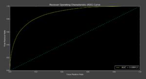 roc-auc-curve