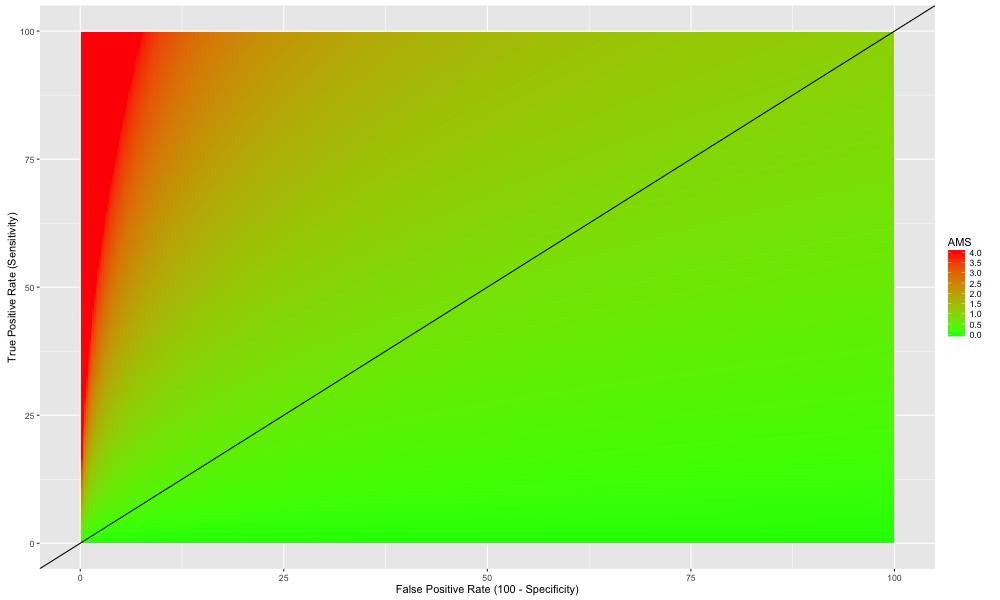 ROC_plot