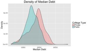 debt_den