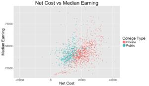 earning_vs_cost