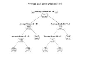 tree_sat2