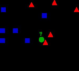 knnclassification