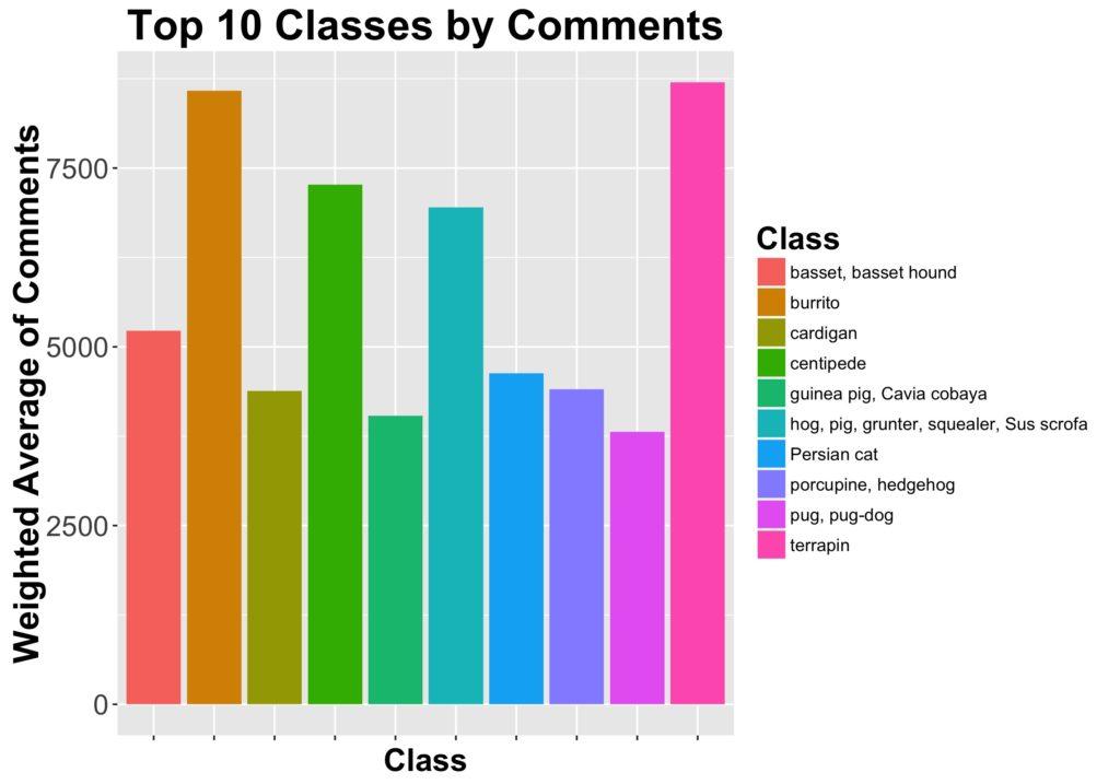 class_comments