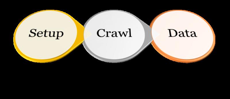 crawldiagram