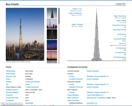 Secondary Page of 100 Tallest Completed Buildings in the World by Height to Architectural Top..