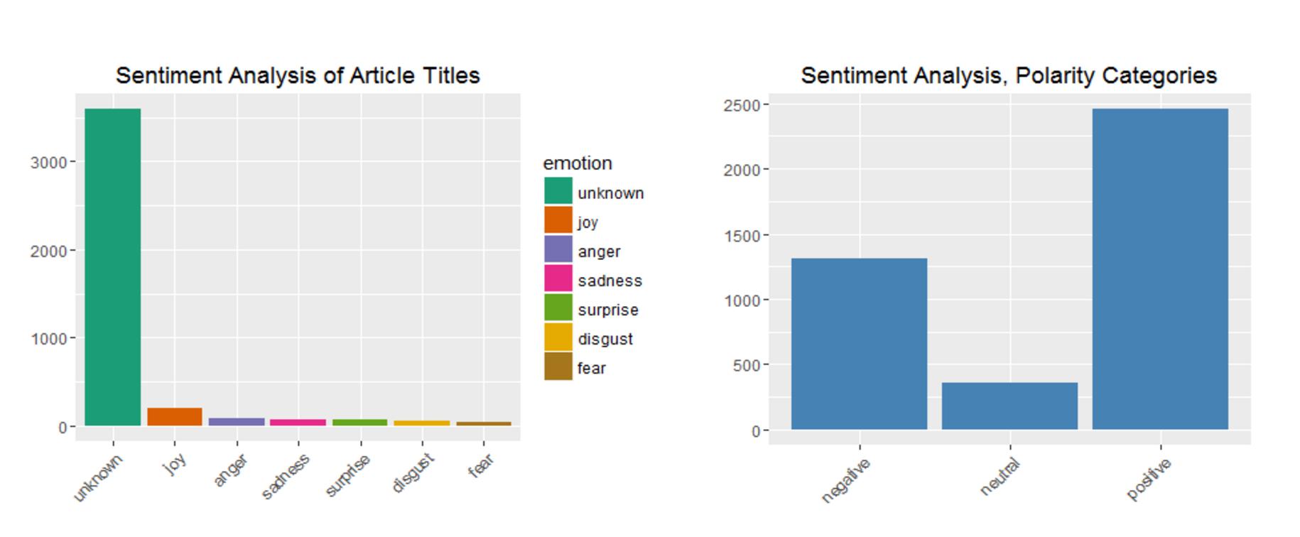 sentiment_analysis