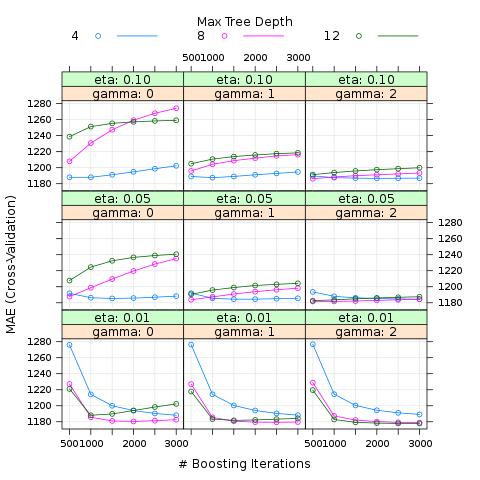 tuning_plot-1