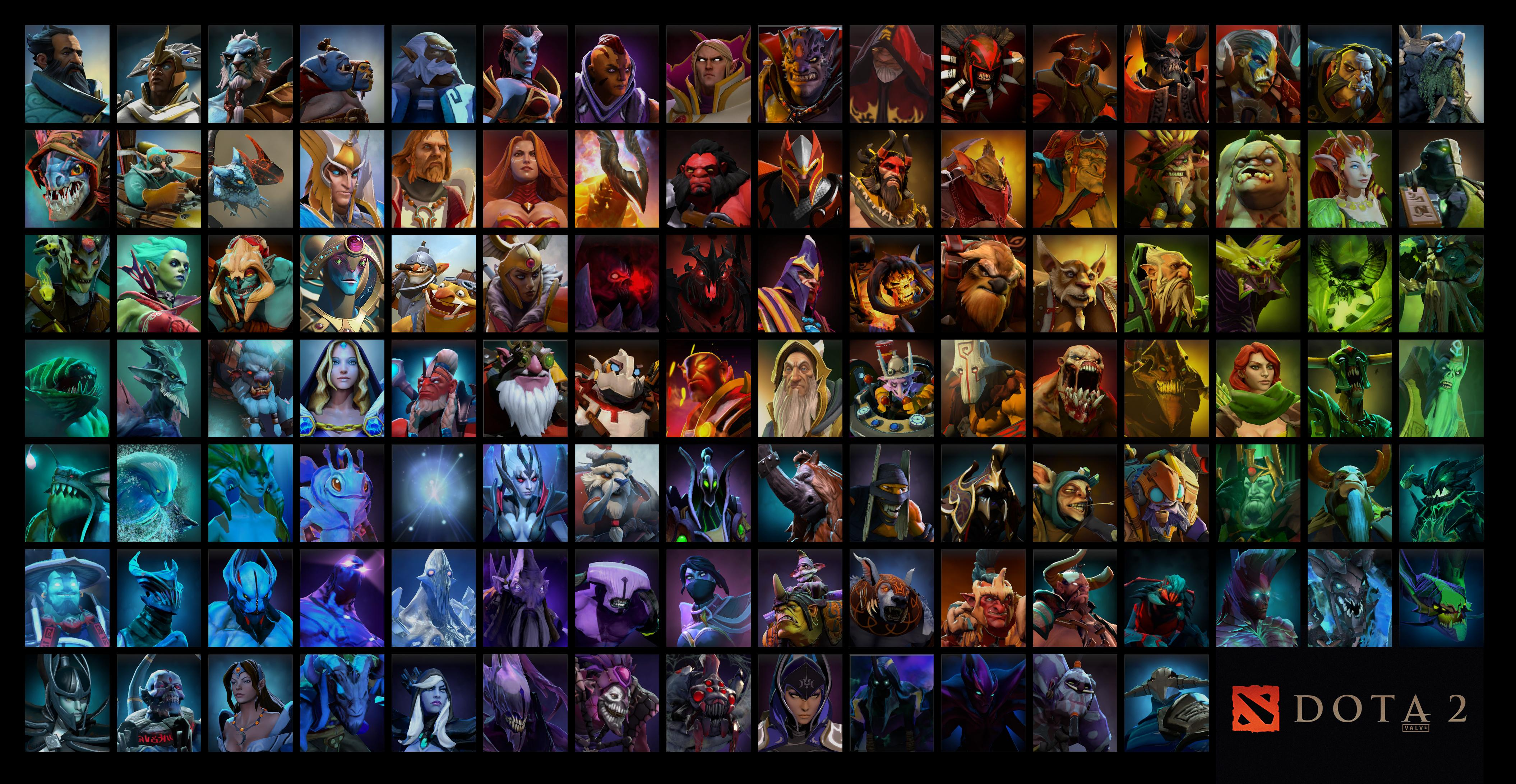Dota 2: Heroes and Items Selection | NYC Data Science