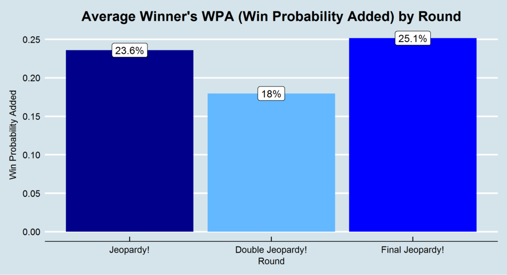 jeopardy_wpa