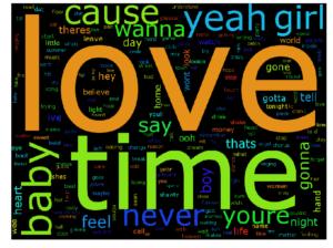 words 2007