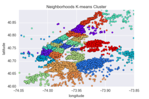 neighborhoods_cluster_plot