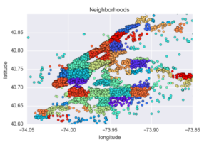 neighborhoods_plot