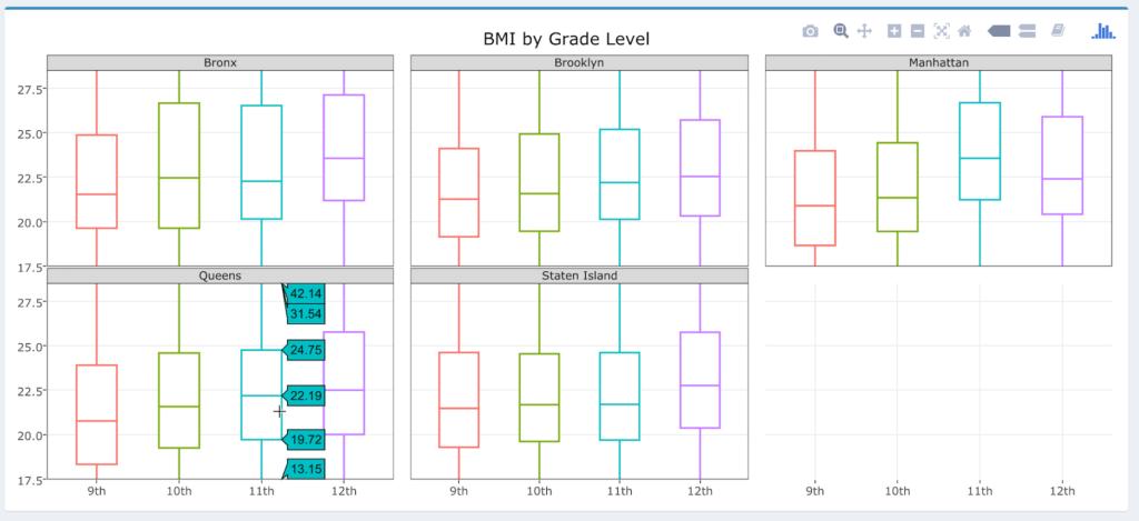 BMI2015