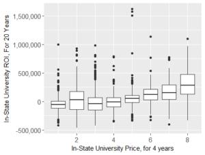 In-State University Price