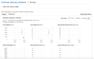 Build up a near real time Twitter streaming analytical