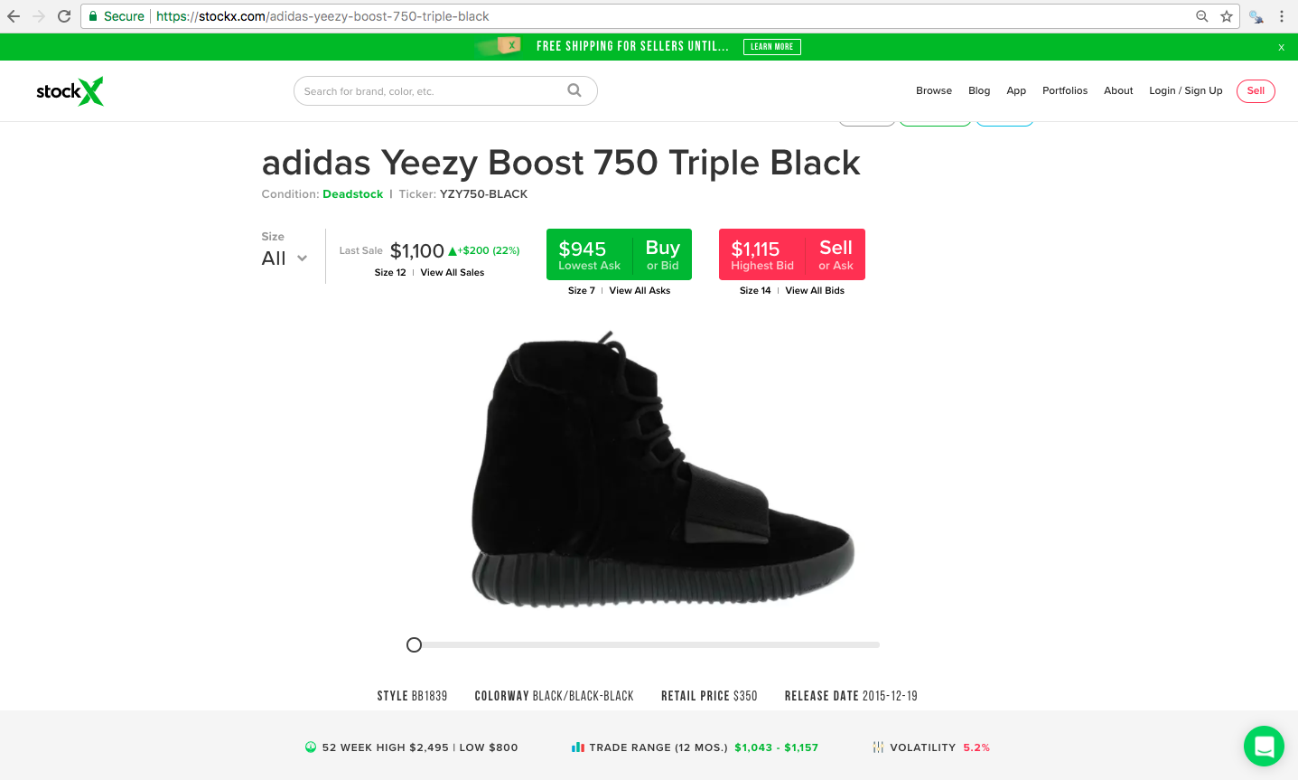 online store 88589 32f30 Scraping StockX: Adidas Yeezy Resell Analysis | NYC Data ...