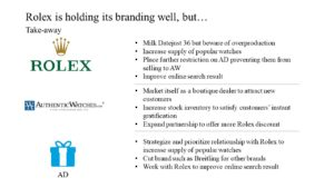How Online Market Is Diluting Rolex | NYC Data Science