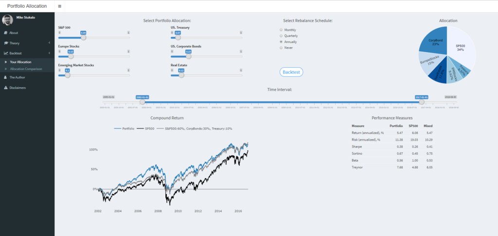 Shiny App for asset allocation backtesting | NYC Data