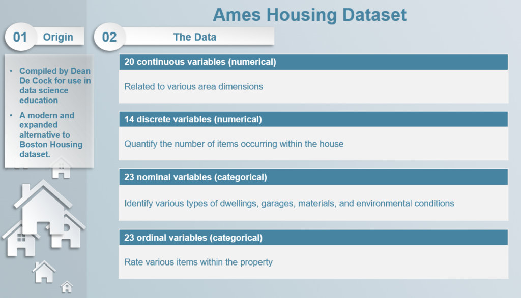 Predicting House Price In Ames Iowa Using Machine Learning