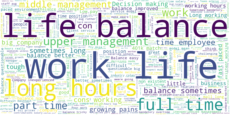 """Wordcloud of negative reviews from Glassdoor's """"Best Places to Work"""" Companies 2009-2019"""